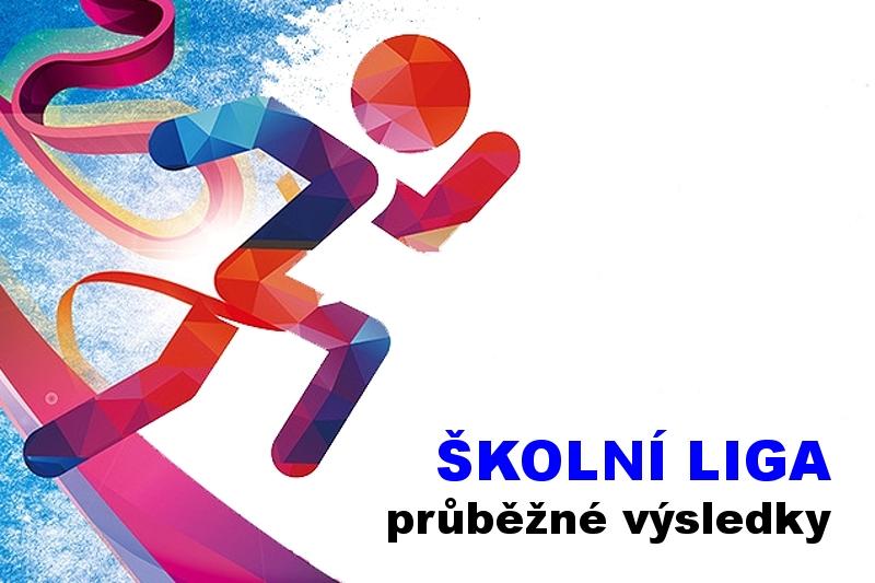 Průběžné výsledky školní ligy 2019-2020